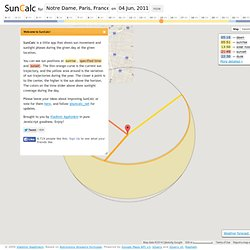 SunCalc - sun position, sunlight phases, sunrise, sunset, dusk and dawn times calculator