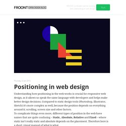 Positioning in web design explained with GIFs. A visual manual for designers.