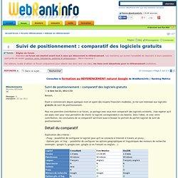 Suivi de positionnement : comparatif des logiciels gratuits