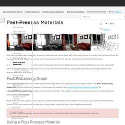 Post Process Materials