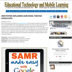 New Poster: Explaining SAMR Model Through Google Apps