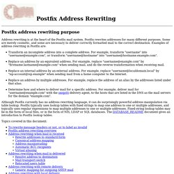 Postfix Address Rewriting
