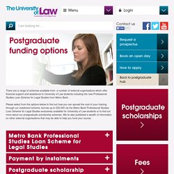 Postgraduate funding options