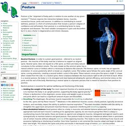 Posture - NDHealthFacts - Health Facts