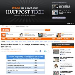 Potential Employers Go to Google, Facebook to Dig Up Dirt on You