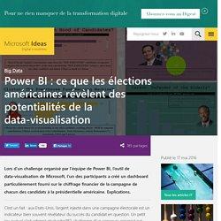 Power BI : ce que les élections américaines révèlent des potentialités de la data-visualisation