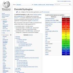 Potentiel hydrogène