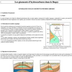 Les gisements potentiels d'hydrocarbures dans le Bugey