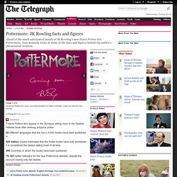 Pottermore: JK Rowling facts and figures