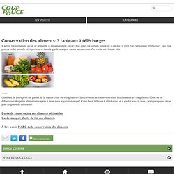 Coup de Pouce mobile: recettes-cuisine