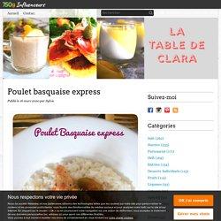 Poulet basquaise express -