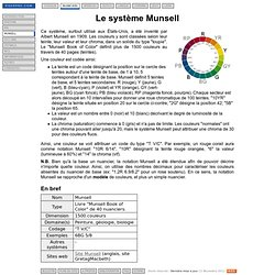 Le système Munsell