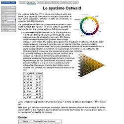 Le système Ostwald