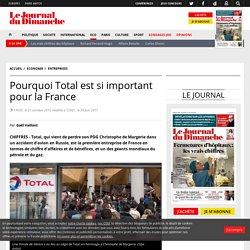 Pourquoi Total est si important pour la France