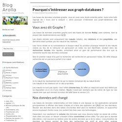 Pourquoi s'intéresser aux graph-databases ?