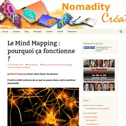 Pourquoi le Mind Mapping ?