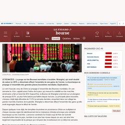 Chine: pourquoi la panique s'empare des marchés