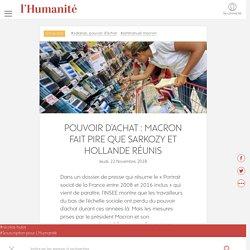 Pouvoir d'achat : Macron fait pire que Sarkozy et Hollande réunis
