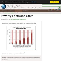 Poverty Facts and Stats