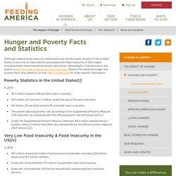 Poverty Statistics & Food Insecurity Fact Sheet