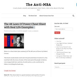 The 48 Laws of Power Cheat Sheet with Real Life Examples