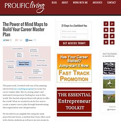 Prolific Living » The Power of Mind Maps to Build Your Career Master Plan