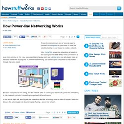 How Power-line Networking Works""