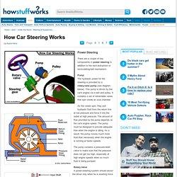 """How Car Steering Works"""""""