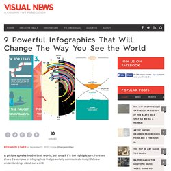 9 Powerful Infographics That Will Change The Way You See the World