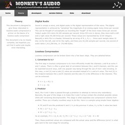 Monkey's Audio - a fast and powerful lossless audio compressor