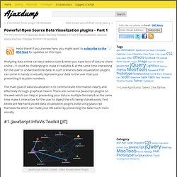 Powerful Open Source Data Visualization plugins – Part 1