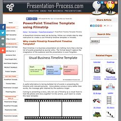 Filmstrip PowerPoint Timeline Template