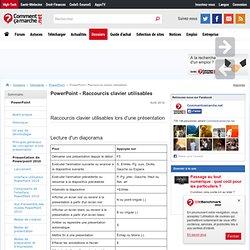 PowerPoint - Raccourcis clavier utilisables