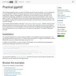 Practical ggplot2