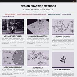 Design Practice MethodsSYSTEMIC METHODS Archives - Design Practice Methods