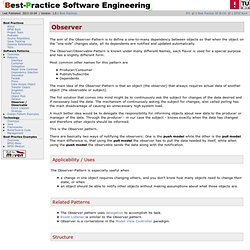 Best Practice Software Engineering - Observer