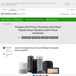 Compare the Privacy Practices of the Most Popular Smart Speakers with Virtual Assistants