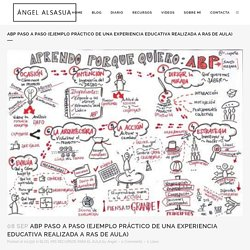 ABP PASO A PASO (Ejemplo Práctico de una Experiencia Realizada a ras de Aula)