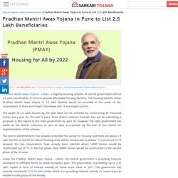 Pradhan Mantri Awas Yojana in Pune to List 2.5 Lakh Beneficiaries