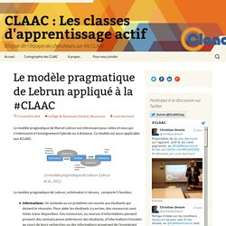 Le modèle pragmatique de Lebrun appliqué à la #CLAAC