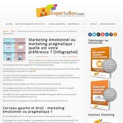 Marketing émotionnel ou pragmatique : quelle est votre préférence ? [Infographie]
