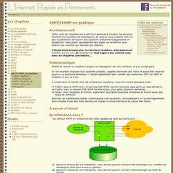 SMTP/IMAP en pratique[L'internet rapide et permanent]