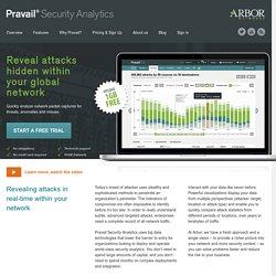 Pravail® Security Analytics