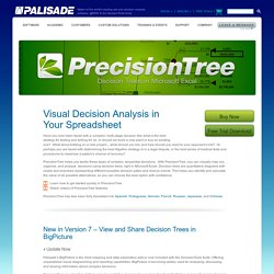 PrecisionTree: Decision Making with Decision Trees & Influence Diagrams - Palisade Corporation