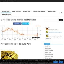 O Preço da Grama do Ouro nos Mercados - Ouro24h