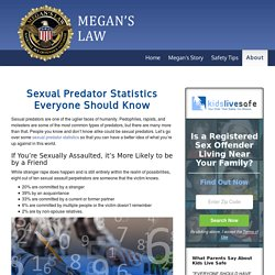 Sexual Predator Statistics Everyone Should Know