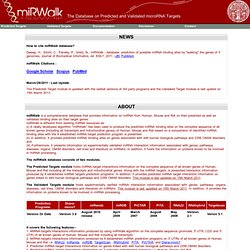 miRWalk - The Database on Predicted and Published MicroRNAs