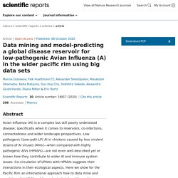 SCIENTIFIC REPORTS 08/10/20 Data mining and model-predicting a global disease reservoir for low-pathogenic Avian Influenza (A) in the wider pacific rim using big data sets
