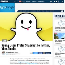 Young Users Prefer Snapchat To Twitter, Vine, Tumblr