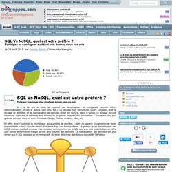 28/08/15 SQL Vs NoSQL, quel est votre préféré ? Participez au sondage et au débat puis donnez-nous vos avis
